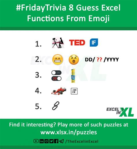 #FridayTrivia 8 – Guess Excel Functions from Emoji - MS