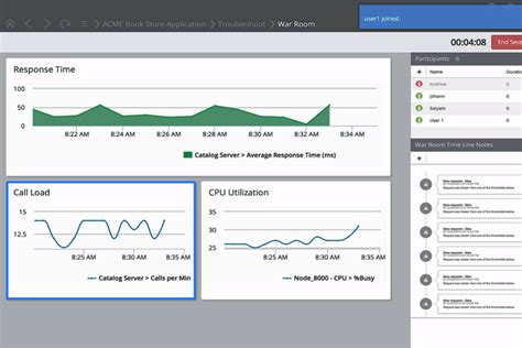 AppDynamics Reviews, Pricing and Alternatives