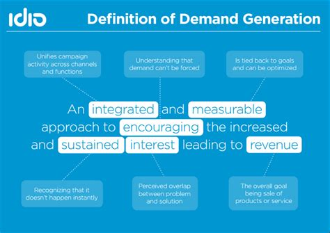 Demand Generation For Dummies: What Is Demand Generation
