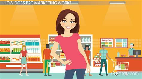 What is B2C Marketing? - Definition & Strategies - Video