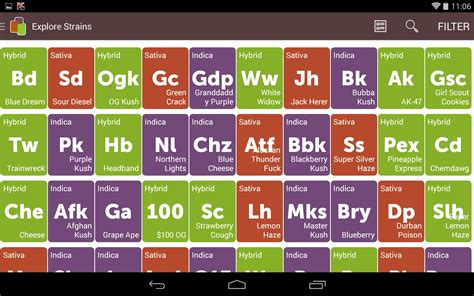 Leafly – Soft for Android – Free download